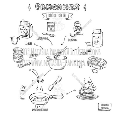 Pancakes. Hand drawn doodle Recipe of pancakes. - Natasha Pankina Illustrations