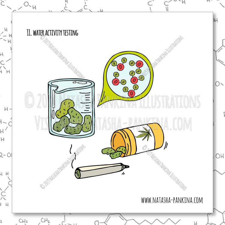 description: Hand Drawn Illustration of Water Activity Testing of Solid or Semi-Solid Edibles  keywords: bag, ban, cannabidiol, cannabis, cartoon, cbd, cbd oil, chemical formula, chemistry, design, design element, doodle, flat, freehand drawing, graphic, hand, hand drawn, icon collection, icon set, illustration, isolated, joint, laboratory, laboratory equipment, leaf, legal concept, legalization, lighter, marijuana, marijuana leaf, marijuana plant, medical marijuana, molecule, object, outlined, packaging, pipe, set, sign, sketch, smoke, speech bubbles, steam, stop, symbol, syringe, tube, vector, vector elements, weed, analysis, laboratory, lab, cannabinoids, testing, moisture content, residual solvents, processing chemicals, pesticides, microbial impurities, homogeneity, edible, cannabis products, foreign material, terpenoids, mycotoxins, heavy metals, water activity, solid, semi-solid edibles, THC, delta-9 THC, CBD, natasha pankina  illustrator: Natasha Pankina Natasha Pankina https://store.natasha-pankina.com/copyright-notice-per-image-metadata/