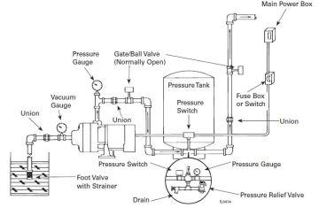 Well Pump Fuse Box - Schematics Online Normally Open Pressure Switch Wiring Diagram on