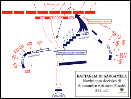 Battle_of_Gaugamela,_331_BC_-_Alexander's_decisive_movement_-_it