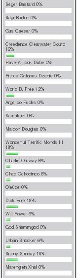 sondaggio01