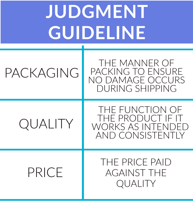 Product Review Guideline