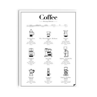 Poster Coffee Brewing Methods | White