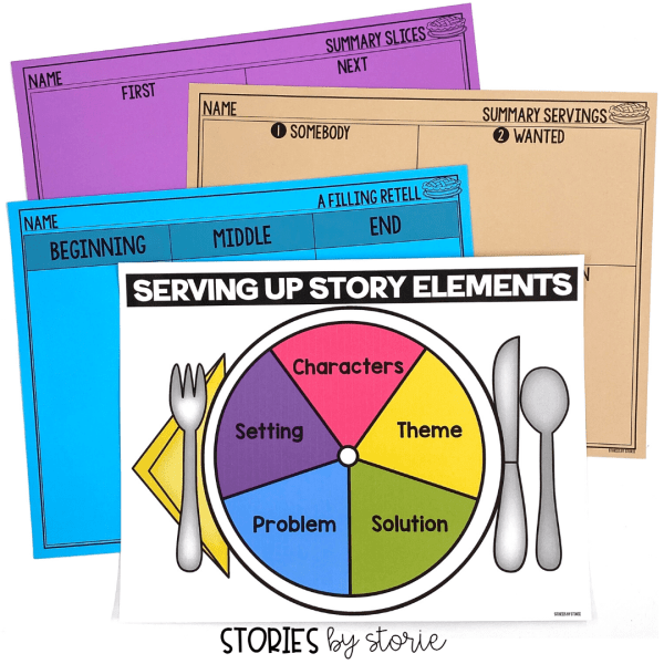After reading Enemy Pie, students can retell or summarize the story with these graphic organizers. They can also practice story elements with this spinner activity.