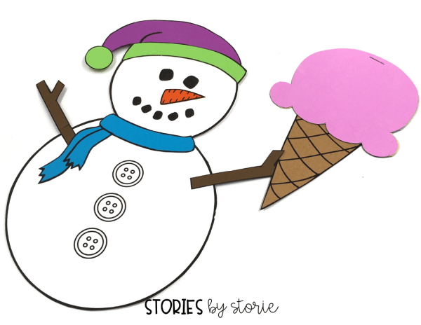 In the story, Sneezy the Snowman ends up eating ice cream to stay cool when he gets too warm. So I included an ice cream cone template you can use. You can stack the ice cream scoops or staple them into a booklet.