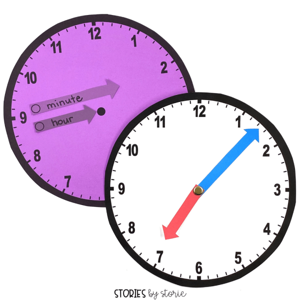 When telling time on an analog clock, kids need hands-on practice. If you don't have access to student clocks, your students can make their own clocks. As you call out a time, students manipulate the hands to show what it looks like on the analog clock. This is a great way to check for understanding.