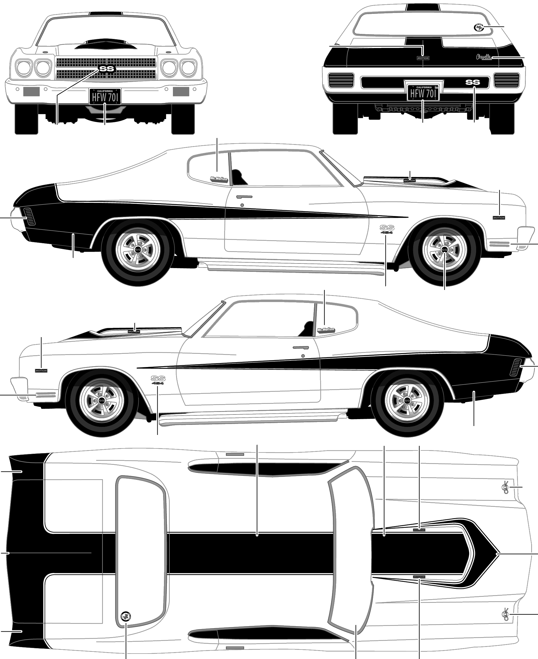 American Muscle Blueprint