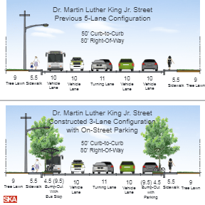 MLK Cross Section Comparison
