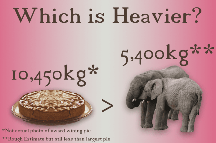 The world's largest pie was heavier than 2 African forest elephants