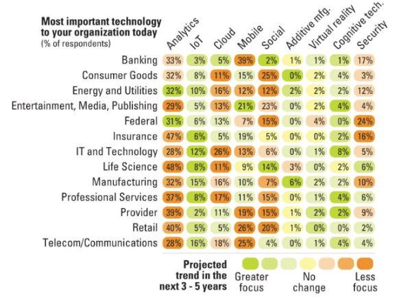 Source: MIT Sloan Management Review