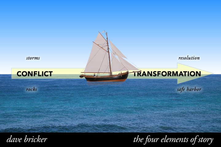 Story Elements - Conflict and Transformation