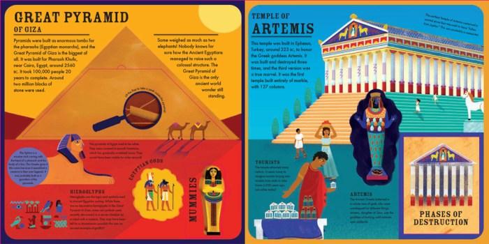 Wonders of the World - Pyramid - Story Snug