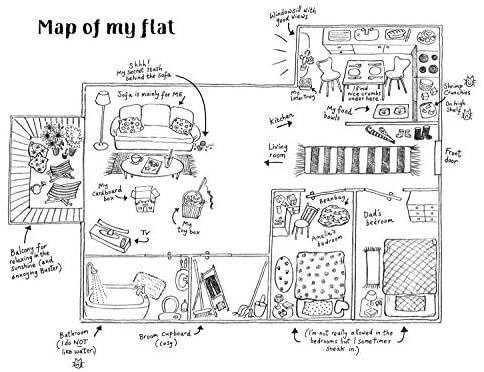 Marshmallow Pie's flat - Story Snug