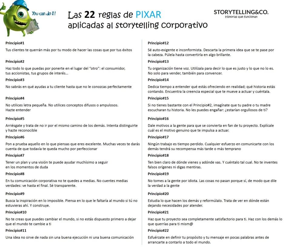 PIXAR 22 reglas