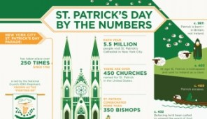 St-Patricks-Day-History