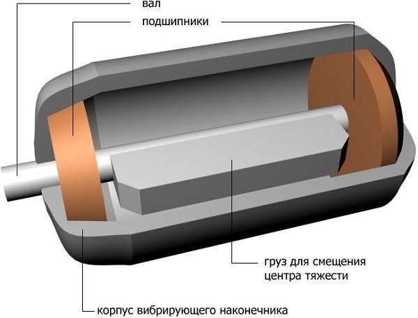 вибраторы для бетона своими руками