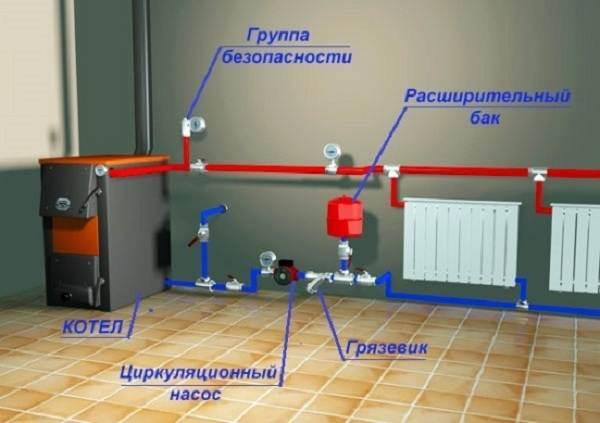 Циркуляционный-насос-для-отопления-Характеристики-виды-установка-и-цены-5