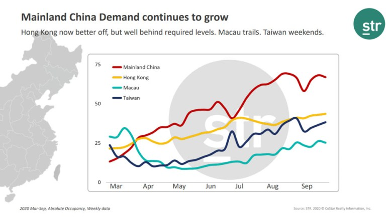 COVID-19 Webinar Summary - APAC - 2 October - 2 - Mainland China demand continues to grow