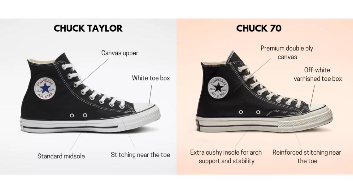 converse 70's chuck taylor