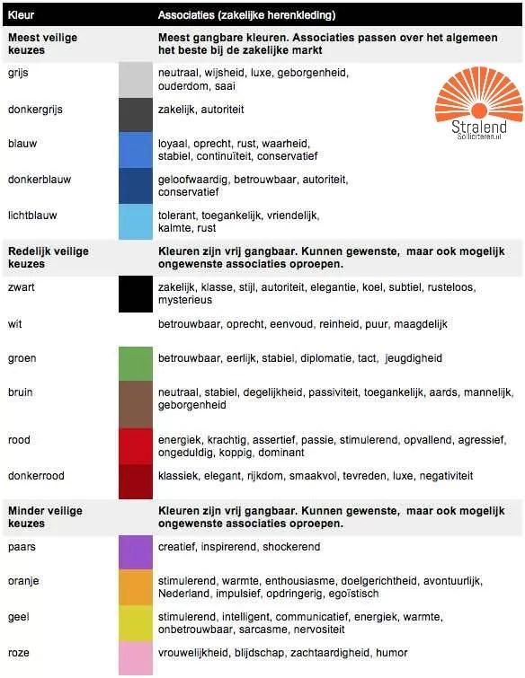 sollicitatiekleding-kleurassociaties