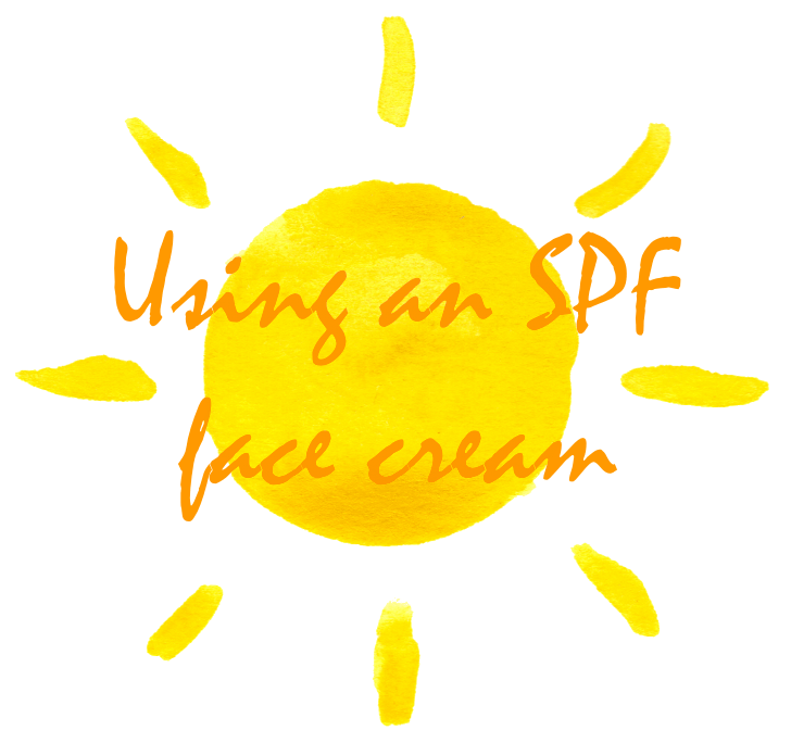 Why you should use a SPF face cream everyday