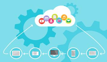 cloud hosting working
