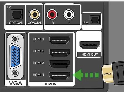 Cpu ports