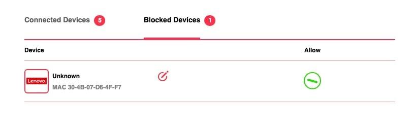 blocked device
