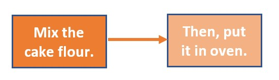change the line arrow border color