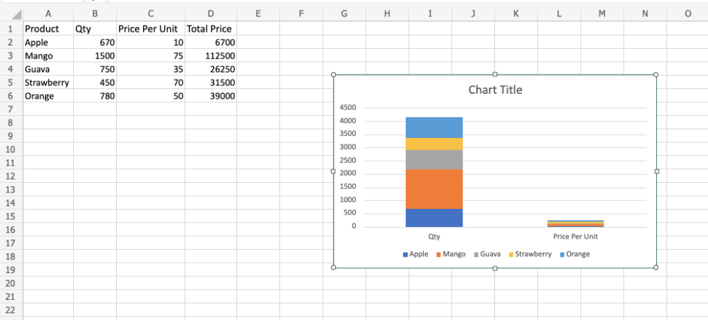 draw chart from dataset in excel