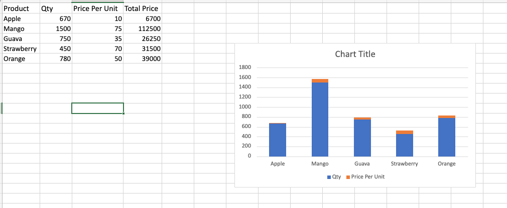Create dataset and graph in excel