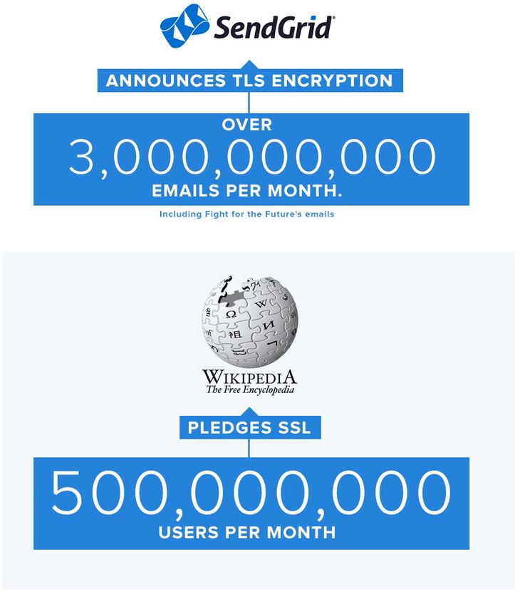 Privacy. Wikipedia onboard