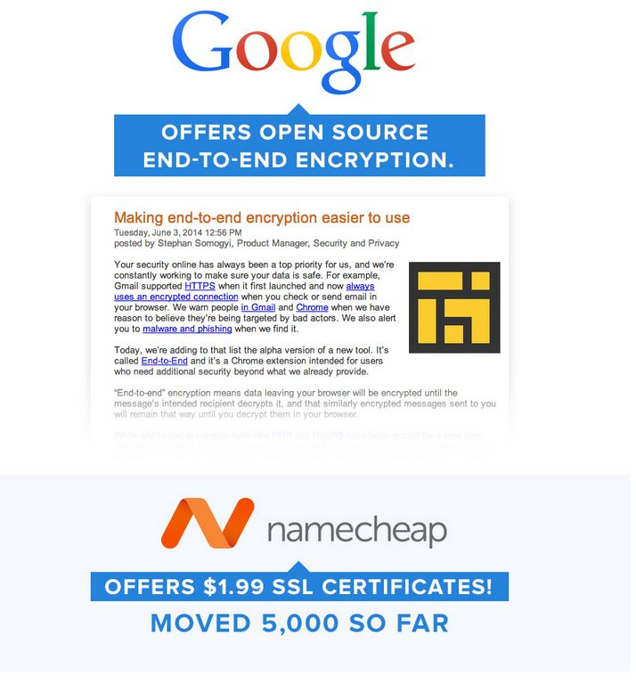 Privacy. Google and Namecheap onboard