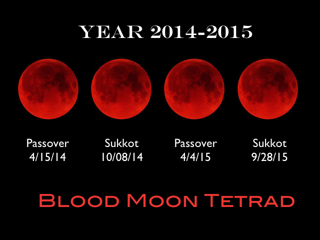 Image result for THE 4 BLOOD MOONS OF 2015 PICS