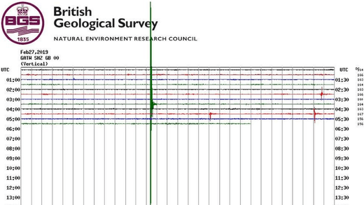 Unusual earthquake swarm in Surrey, UK - Fracking 'exploration' began a year ago