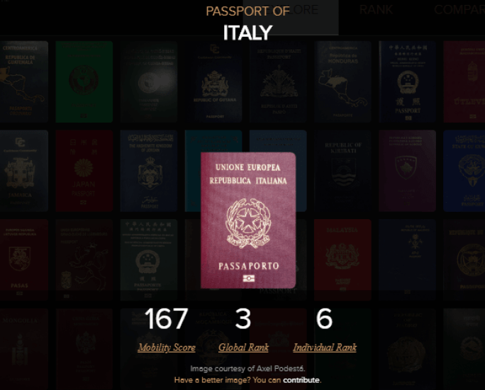 Passaporto italiano 2019