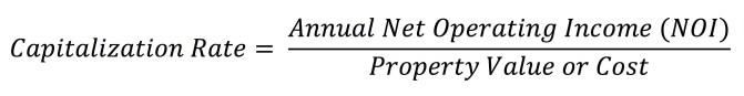 Capitalization Rate Formula JPG
