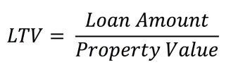 Loan To Value (LTV) Formula JPG