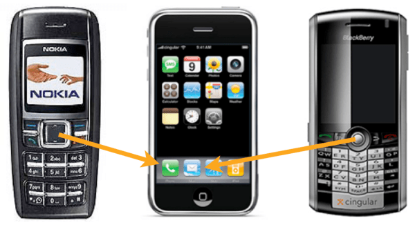 The jobs done by Nokia and BlackBerry were reduced to apps on the iPhone