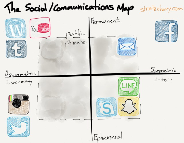 A drawing of the Social/Communications Map