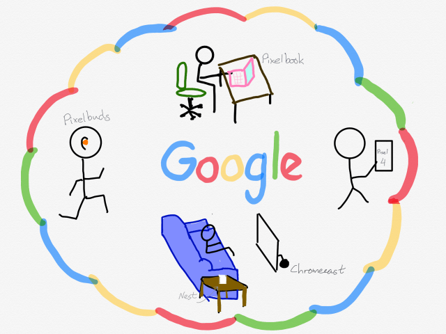 A drawing of Google's Ambient Computing