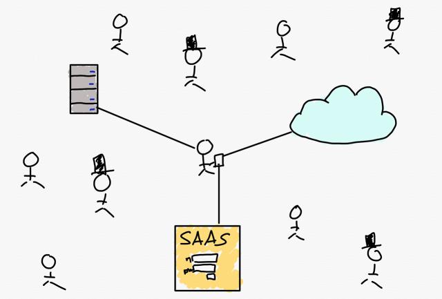 Zero Trust Networking