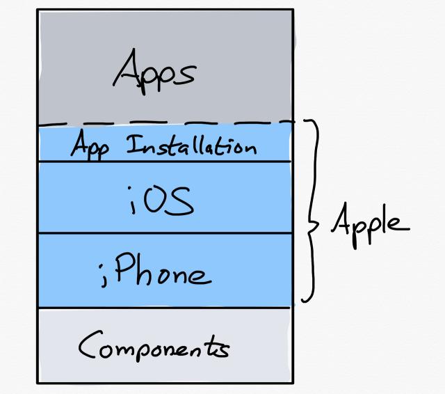 iOS integrated app installation