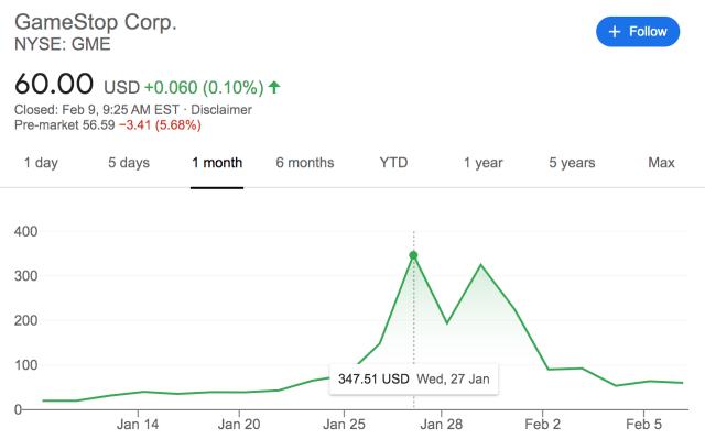 The GameStop stock chart