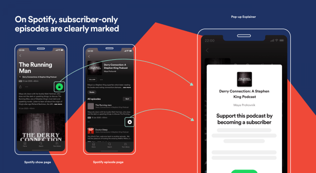 Spotify's subscription podcast screen