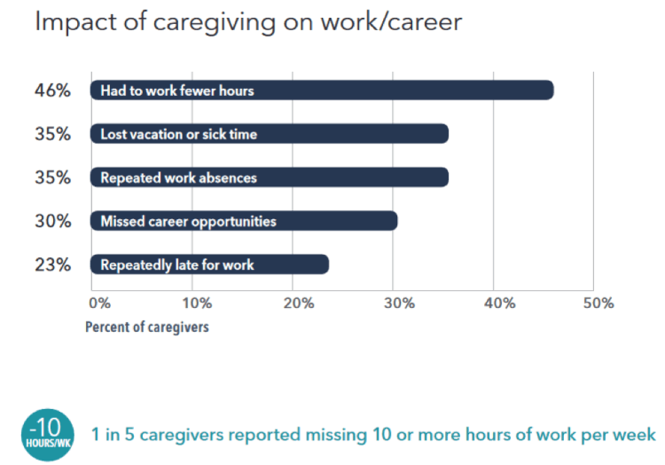 balanced-caregiving-and-your-career