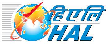 TechnoFunda Opportunity- Hindustan Aeronautics Ltd A 1:6.5 Risk/Reward Trade