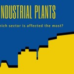 Lubrication failures in Industrial plants