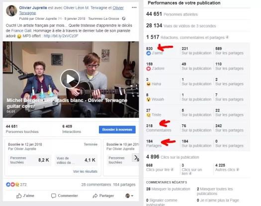 Comment booster une publication Facebook gratuitement