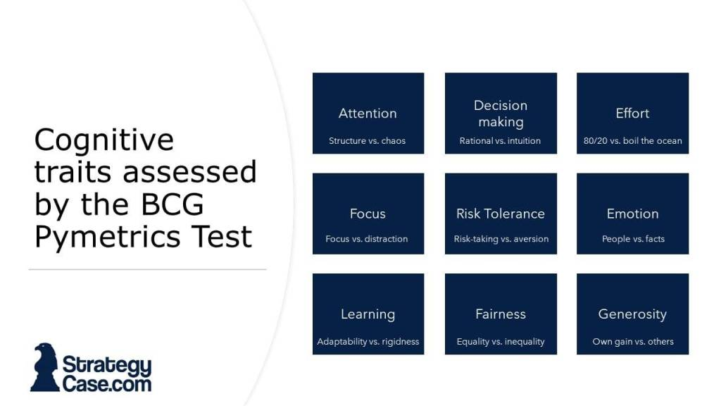 The image shows the 9 core cognitive traits that are assessed by the BCG Pymetrics test